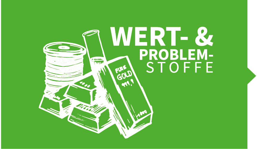 wert, Problem, wertstoffe, problemstoffe, Recycling, Elektroschrott, e-waste, electronic waste, WEEE, Gold, Consulting, Project development, Projektentwicklung, Metallurgy, Metallurgie, Nachhaltigkeit, Sustainability, Klimaschutz, Climate protection, Green Deal,